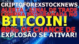 Bitcoin alerta - Sinal compra eagle programado, 80% chance de explosão e gestão de risco